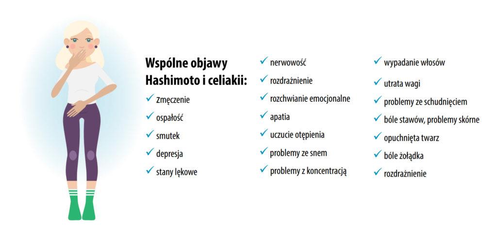 Hashimoto objawy