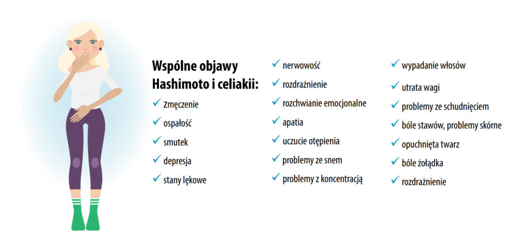 Hashimoto i celiakia